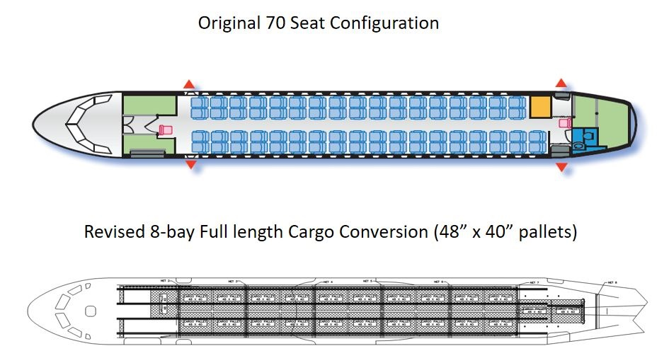 ATR 72 Full Length Cargo Conversion